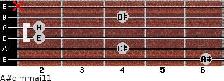 A#dim(maj11) for guitar on frets 6, 4, 2, 2, 4, x