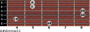 A#dim(maj11) for guitar on frets 6, 4, 8, 8, 5, 5