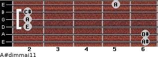 A#dim(maj11) for guitar on frets 6, 6, 2, 2, 2, 5
