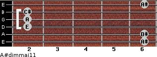 A#dim(maj11) for guitar on frets 6, 6, 2, 2, 2, 6