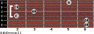 A#dim(maj11) for guitar on frets 6, 6, 2, 3, 2, 5