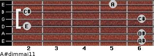 A#dim(maj11) for guitar on frets 6, 6, 2, 6, 2, 5