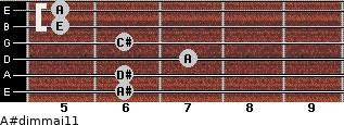 A#dim(maj11) for guitar on frets 6, 6, 7, 6, 5, 5