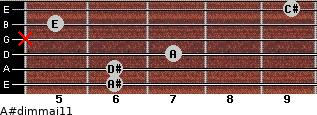 A#dim(maj11) for guitar on frets 6, 6, 7, x, 5, 9