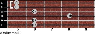 A#dim(maj11) for guitar on frets 6, 6, 8, 6, 5, 5