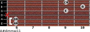 A#dim(maj11) for guitar on frets 6, 6, x, 9, 10, 9