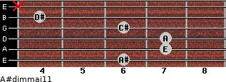 A#dim(maj11) for guitar on frets 6, 7, 7, 6, 4, x