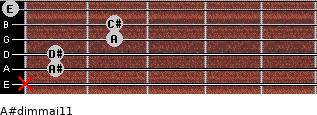 A#dim(maj11) for guitar on frets x, 1, 1, 2, 2, 0