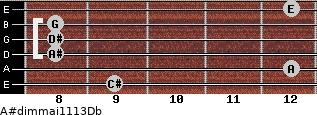 A#dim(maj11/13)/Db for guitar on frets 9, 12, 8, 8, 8, 12