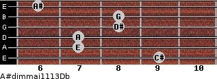 A#dim(maj11/13)/Db for guitar on frets 9, 7, 7, 8, 8, 6