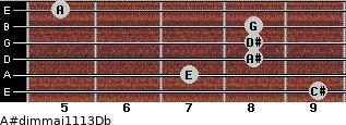 A#dim(maj11/13)/Db for guitar on frets 9, 7, 8, 8, 8, 5