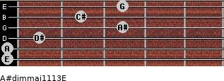 A#dim(maj11/13)/E for guitar on frets 0, 0, 1, 3, 2, 3