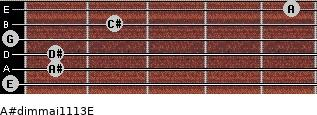 A#dim(maj11/13)/E for guitar on frets 0, 1, 1, 0, 2, 5