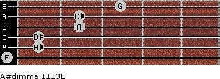 A#dim(maj11/13)/E for guitar on frets 0, 1, 1, 2, 2, 3