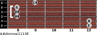 A#dim(maj11/13)/E for guitar on frets 12, 12, 8, 8, 8, 9