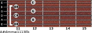 A#dim(maj11/13)/Eb for guitar on frets 11, 12, 11, 12, 11, 12