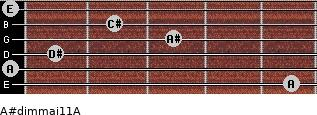 A#dim(maj11)/A for guitar on frets 5, 0, 1, 3, 2, 0