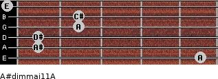 A#dim(maj11)/A for guitar on frets 5, 1, 1, 2, 2, 0