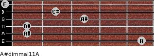 A#dim(maj11)/A for guitar on frets 5, 1, 1, 3, 2, 0