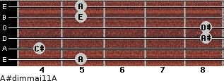 A#dim(maj11)/A for guitar on frets 5, 4, 8, 8, 5, 5
