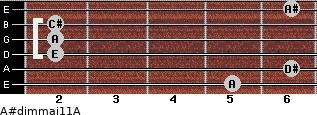 A#dim(maj11)/A for guitar on frets 5, 6, 2, 2, 2, 6