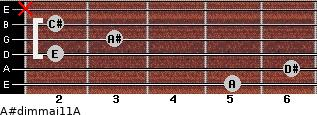A#dim(maj11)/A for guitar on frets 5, 6, 2, 3, 2, x