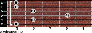 A#dim(maj11)/A for guitar on frets 5, 6, 8, 6, 5, 5