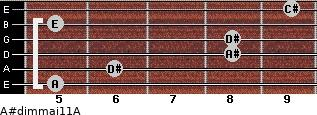 A#dim(maj11)/A for guitar on frets 5, 6, 8, 8, 5, 9
