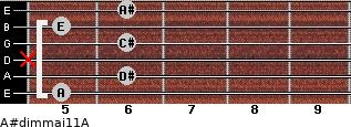 A#dim(maj11)/A for guitar on frets 5, 6, x, 6, 5, 6