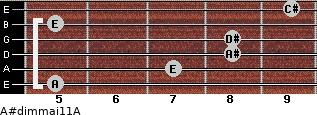 A#dim(maj11)/A for guitar on frets 5, 7, 8, 8, 5, 9