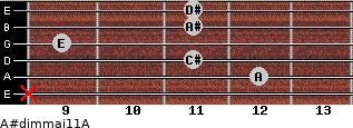 A#dim(maj11)/A for guitar on frets x, 12, 11, 9, 11, 11