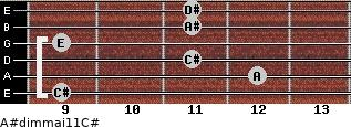 A#dim(maj11)/C# for guitar on frets 9, 12, 11, 9, 11, 11