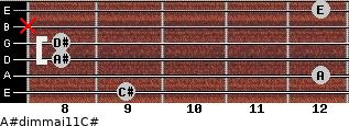 A#dim(maj11)/C# for guitar on frets 9, 12, 8, 8, x, 12