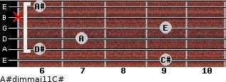 A#dim(maj11)/C# for guitar on frets 9, 6, 7, 9, x, 6