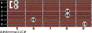 A#dim(maj11)/C# for guitar on frets 9, 6, 8, 8, 5, 5