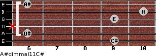 A#dim(maj11)/C# for guitar on frets 9, 6, x, 9, 10, 6