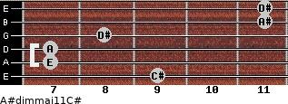 A#dim(maj11)/C# for guitar on frets 9, 7, 7, 8, 11, 11