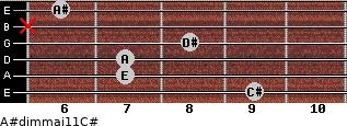 A#dim(maj11)/C# for guitar on frets 9, 7, 7, 8, x, 6