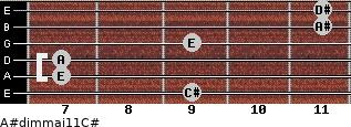 A#dim(maj11)/C# for guitar on frets 9, 7, 7, 9, 11, 11
