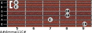A#dim(maj11)/C# for guitar on frets 9, 7, 8, 8, 5, 5