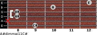 A#dim(maj11)/C# for guitar on frets 9, x, 8, 8, 10, 12