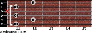 A#dim(maj11)/D# for guitar on frets 11, 12, 11, x, 11, 12