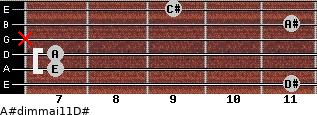 A#dim(maj11)/D# for guitar on frets 11, 7, 7, x, 11, 9