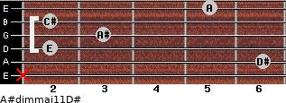 A#dim(maj11)/D# for guitar on frets x, 6, 2, 3, 2, 5