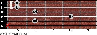 A#dim(maj11)/D# for guitar on frets x, 6, 8, 6, 5, 5