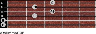A#dim(maj13)/E for guitar on frets 0, 0, 2, 3, 2, 3