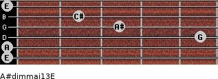 A#dim(maj13)/E for guitar on frets 0, 0, 5, 3, 2, 0