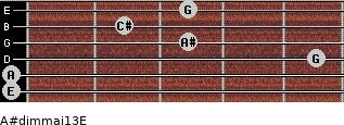 A#dim(maj13)/E for guitar on frets 0, 0, 5, 3, 2, 3