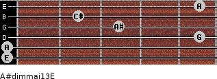 A#dim(maj13)/E for guitar on frets 0, 0, 5, 3, 2, 5