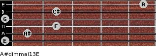 A#dim(maj13)/E for guitar on frets 0, 1, 2, 0, 2, 5